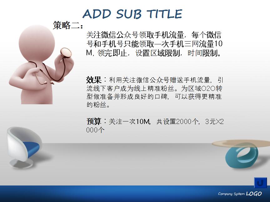 医疗行业微信流量营销案例